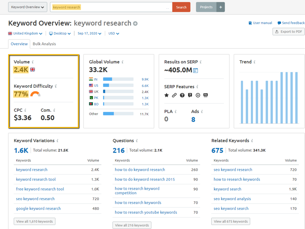 High volume keyword - research for SEO